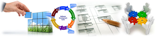Custom Software Development & Project Management
